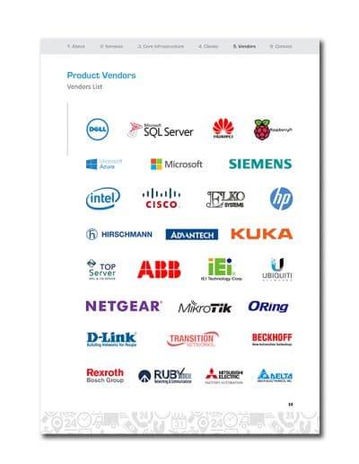 IoT Company Profile Page 17